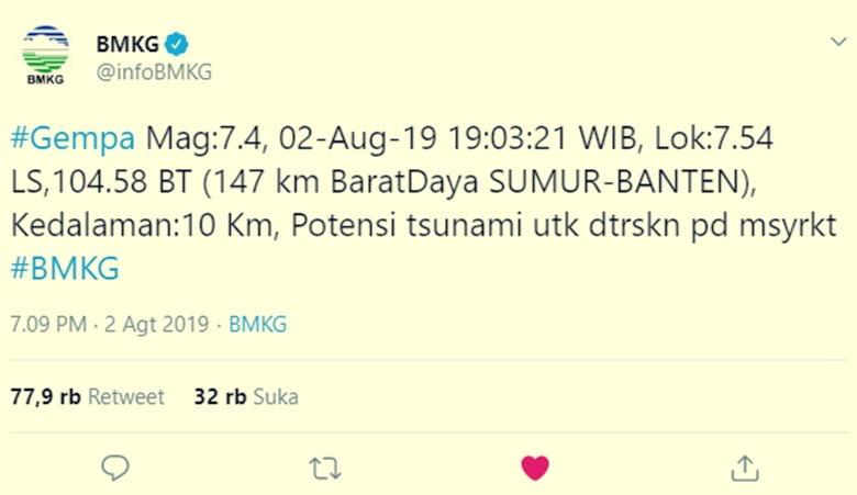 Gempa Hari Ini Di Sumur Banten TwitterBMKG